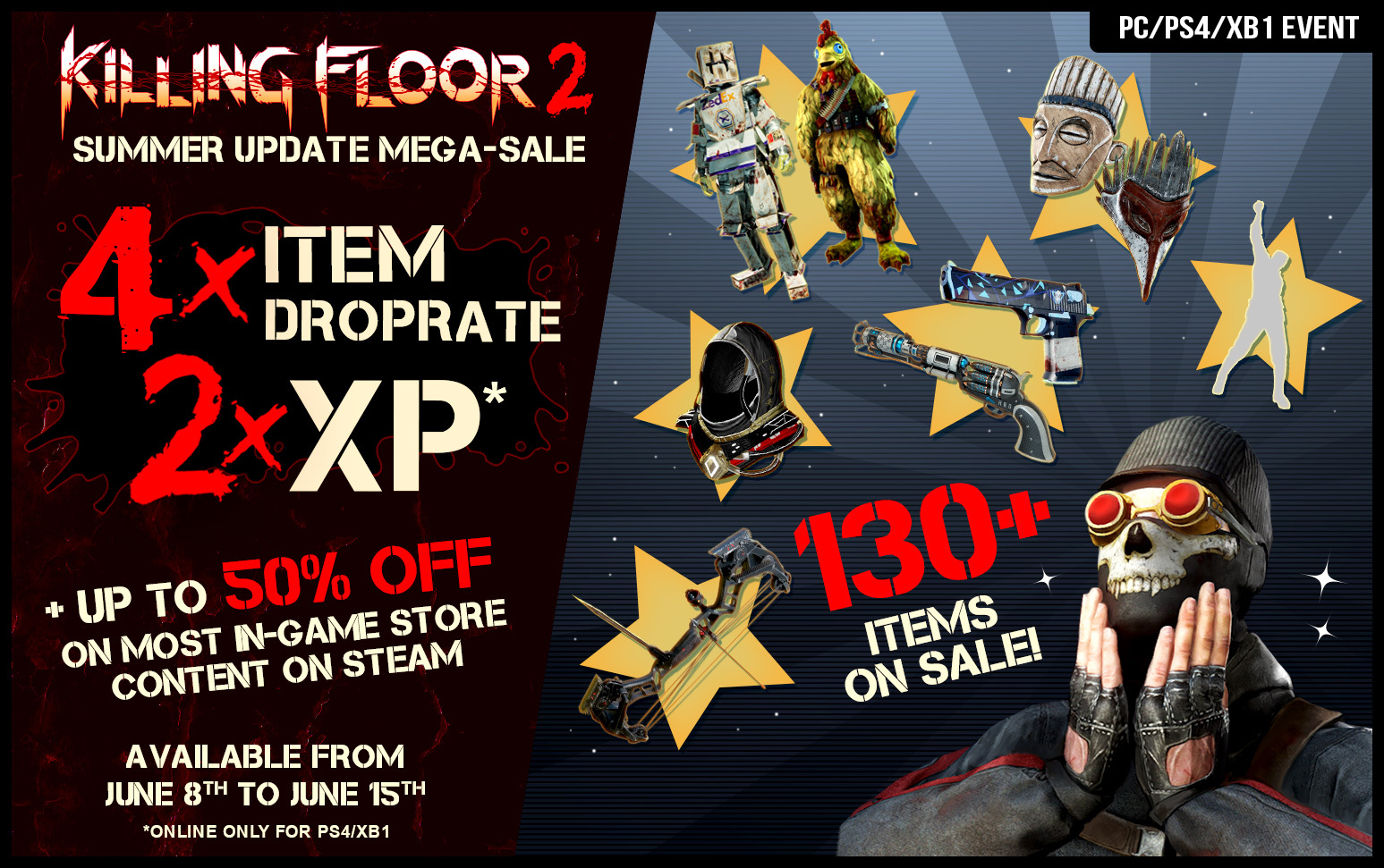 Perilous Plunder Double XP, Increased Drops and Sale!